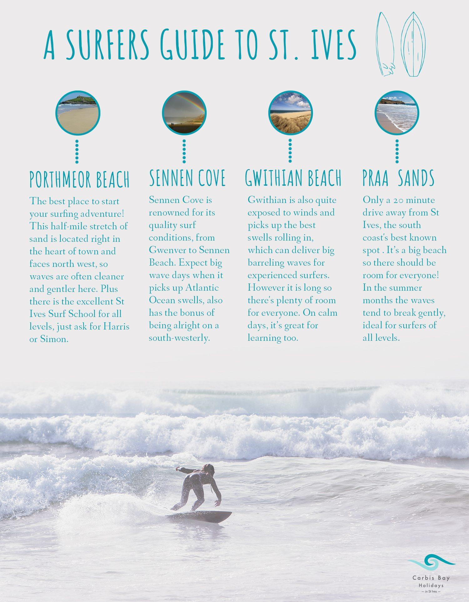 St Ives Surf Spots