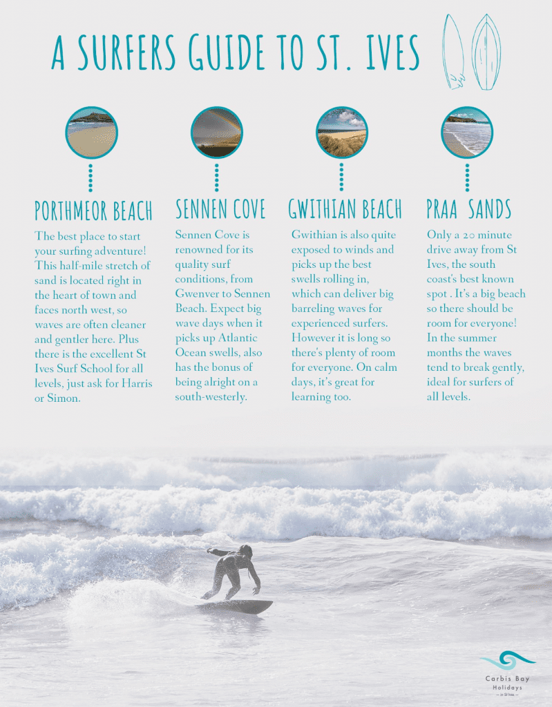 surfers guide